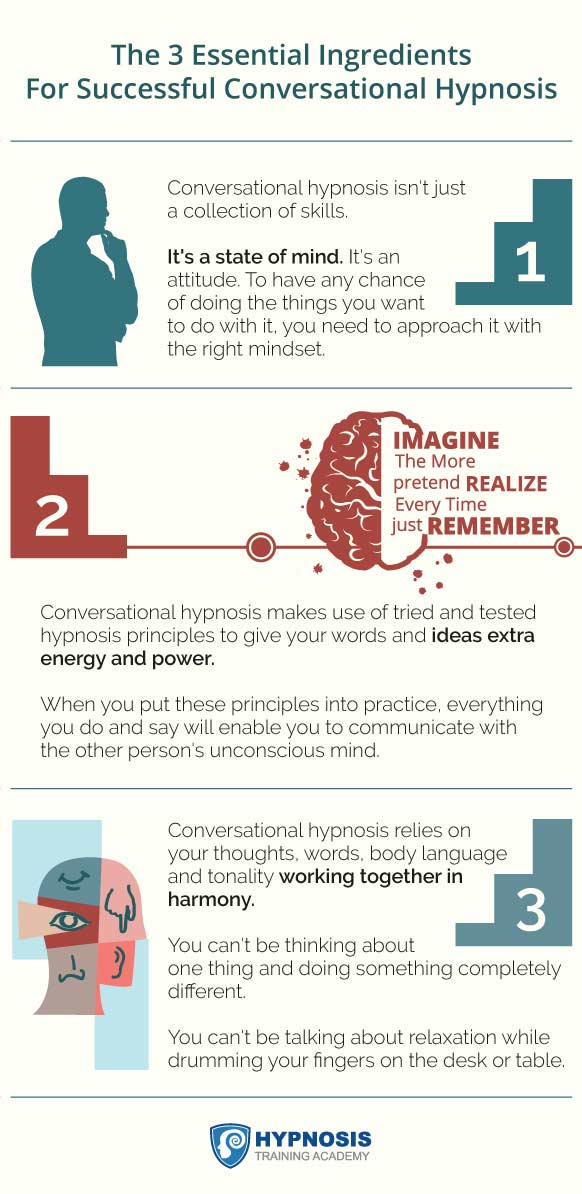 Essential Ingredients For Conversational Hypnosis
