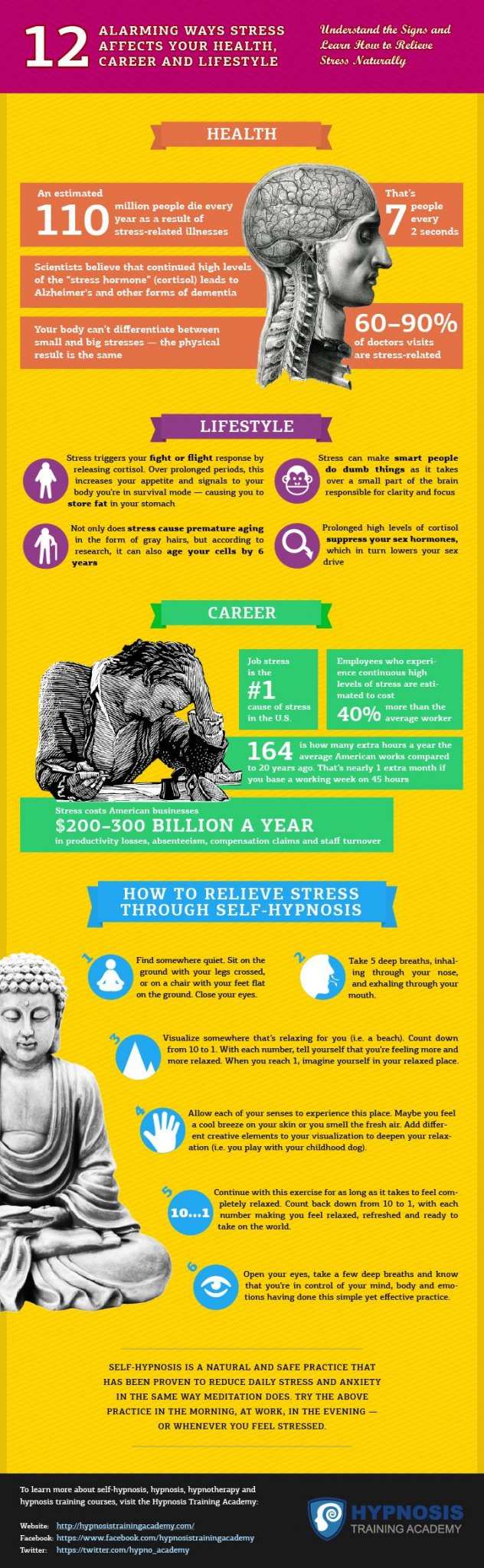 How To Relieve Stress Naturally Infographic