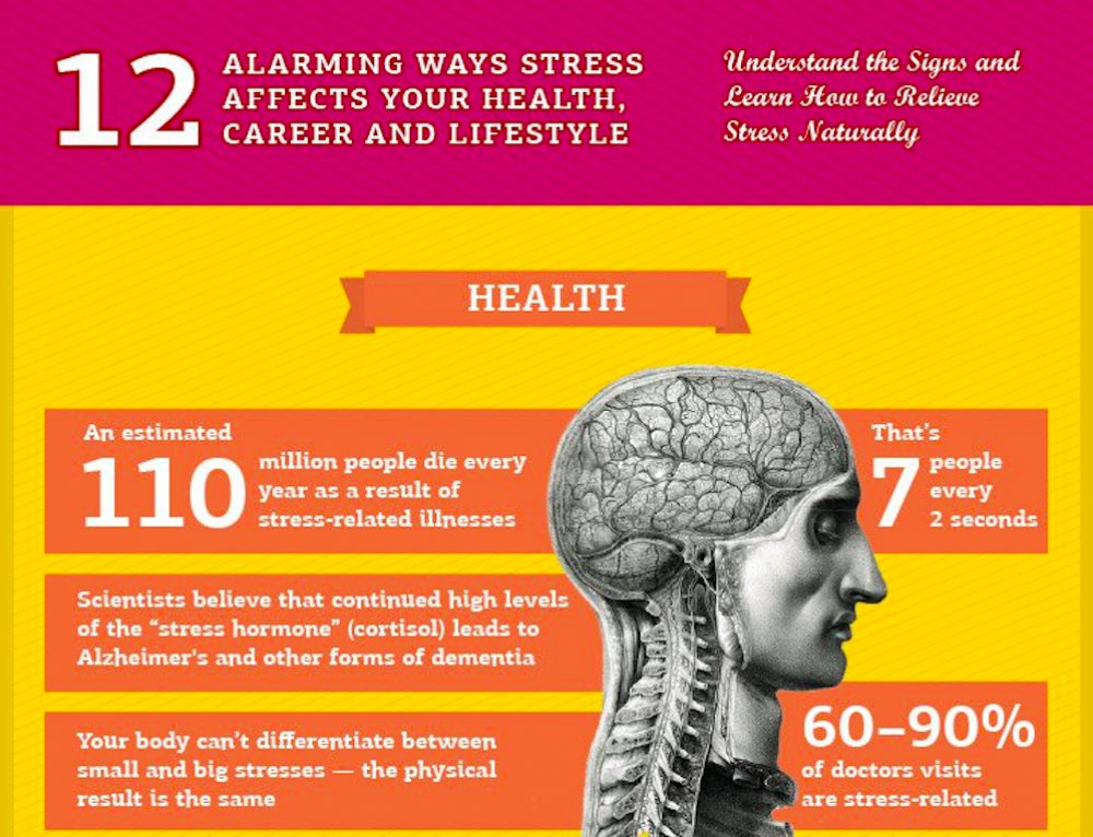 Natural Remedies To Relieve Stress And Anxiety
