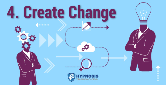 Create Change Hypnosis