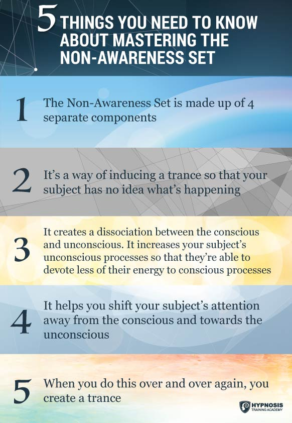 The Non-Awareness Set Hypnosis