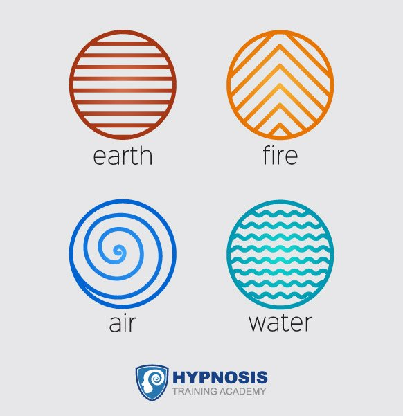 4 hypnotic profiles how to use them