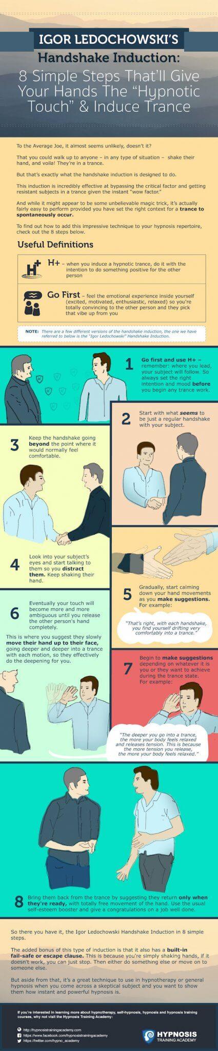 igor ledochowski handshake induction