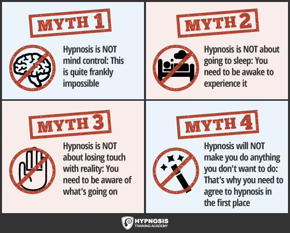 hypnosis what to expect myths