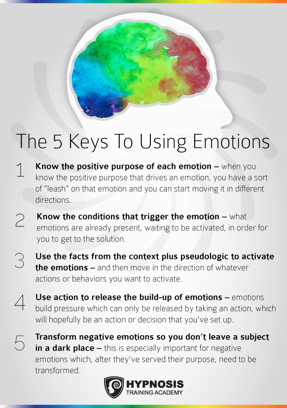 persuasion 5 keys to using emotions