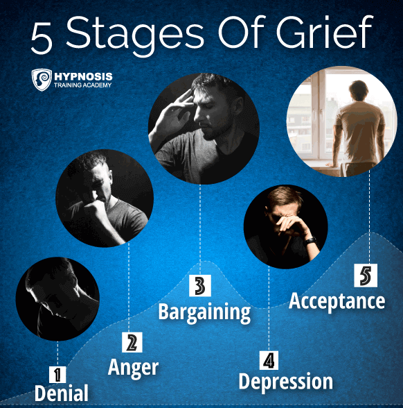 Hypnosis For Heartbreak: 5 Stages Of Grief